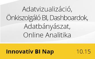 Innovatív BI nap